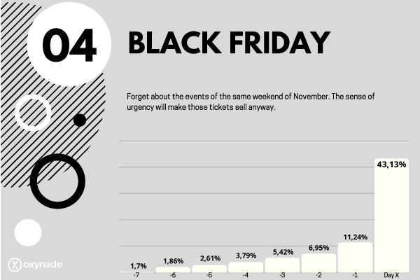 Black Friday Ticket Sales SaaS Ticketing Platform