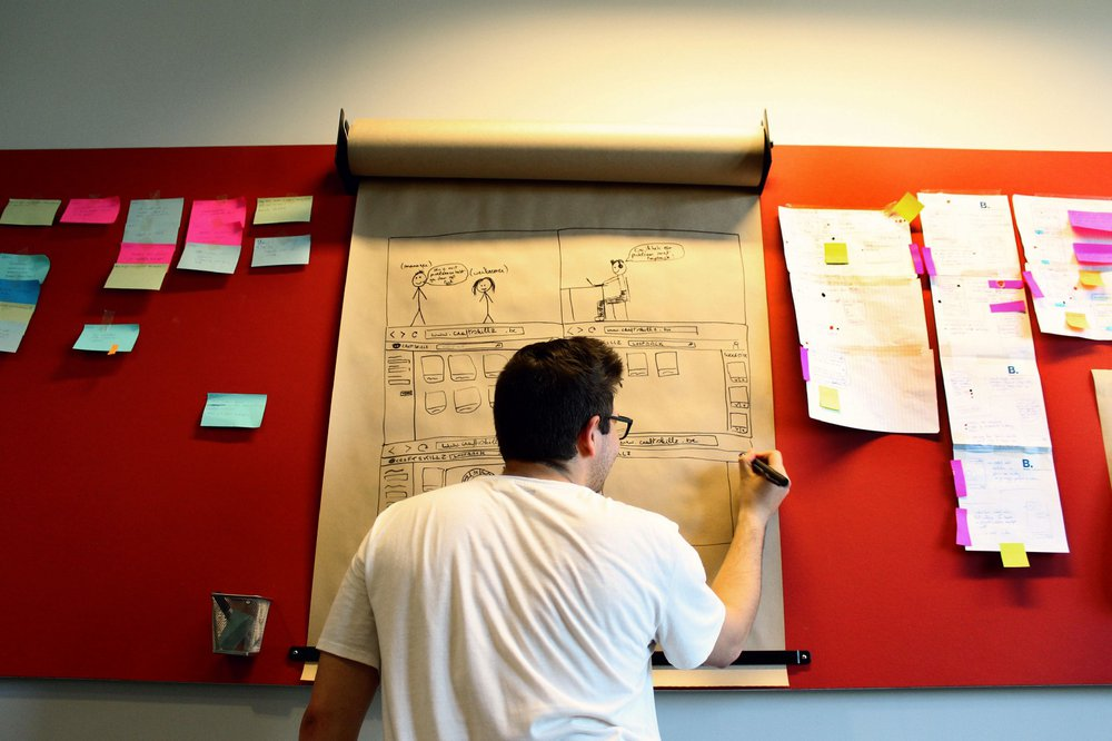 Why a prototyping company uses Design Sprints