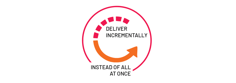 Delivery incrementally, instead of all at once