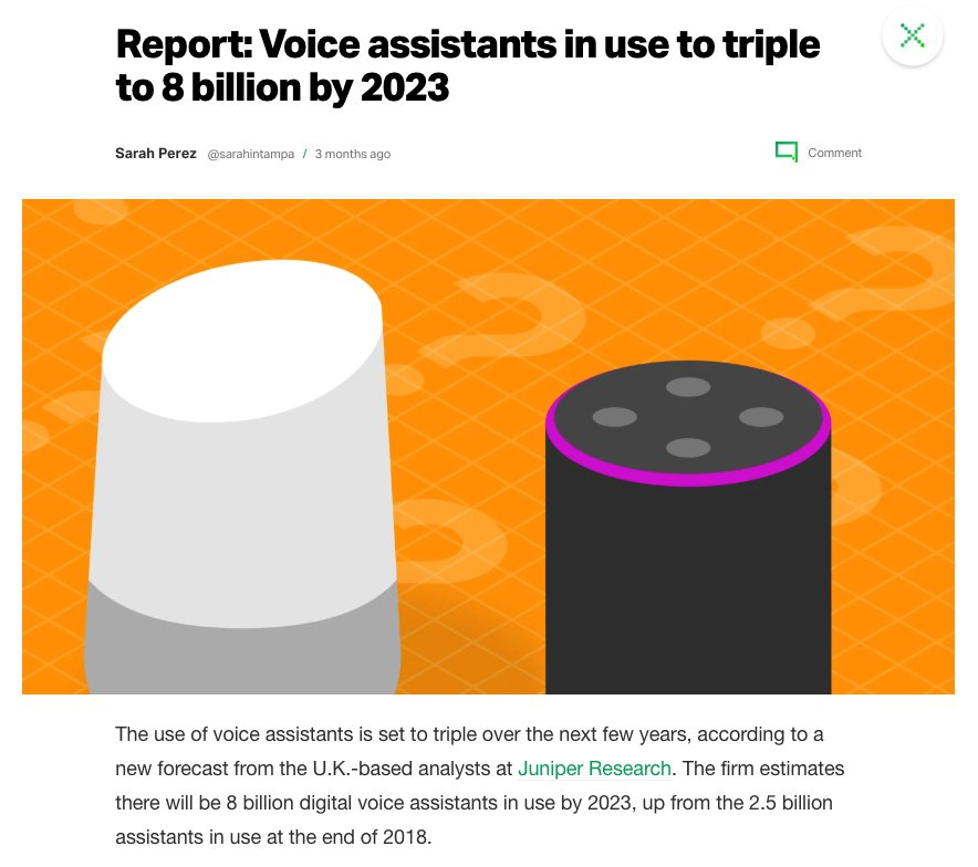 Impact of Voice Assistants