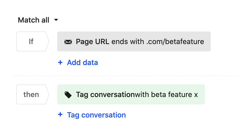 Intercom tag rules enables you to automate feedback gathering for more common types of feedback. Userfeed helps you take this Intercom feature to the next level