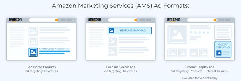 ams three types of ad formats amazon marketing
