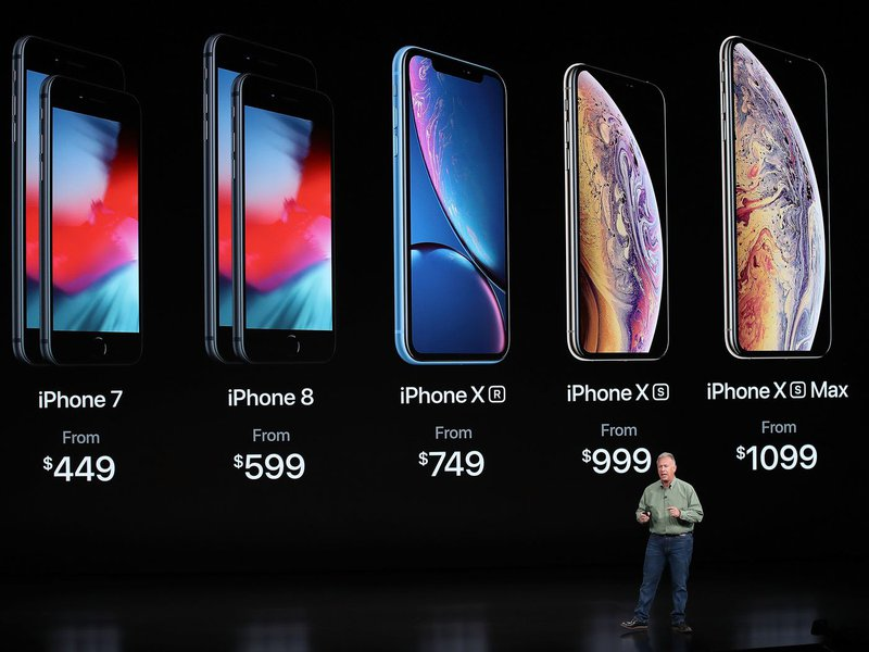 apple iphone launch pricing strategy for eCommerce business