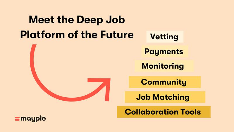 meet the deep job platform of the future