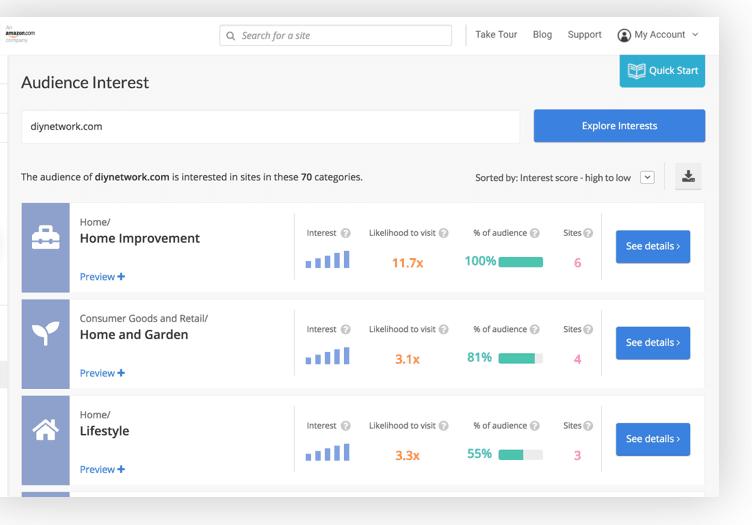 alexa audience interest research feature marketing plan
