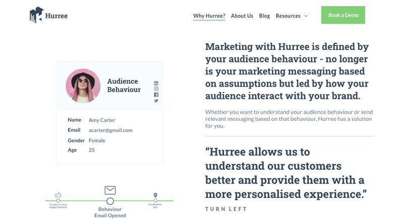 Hurree data platform marketing automation