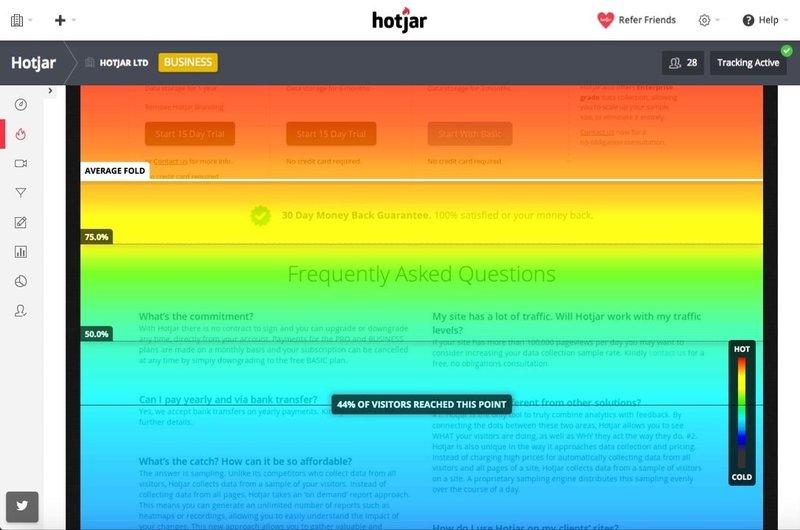 hotjar heatmap example cro