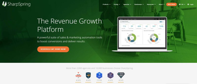 SharpSpring marketing automation platform