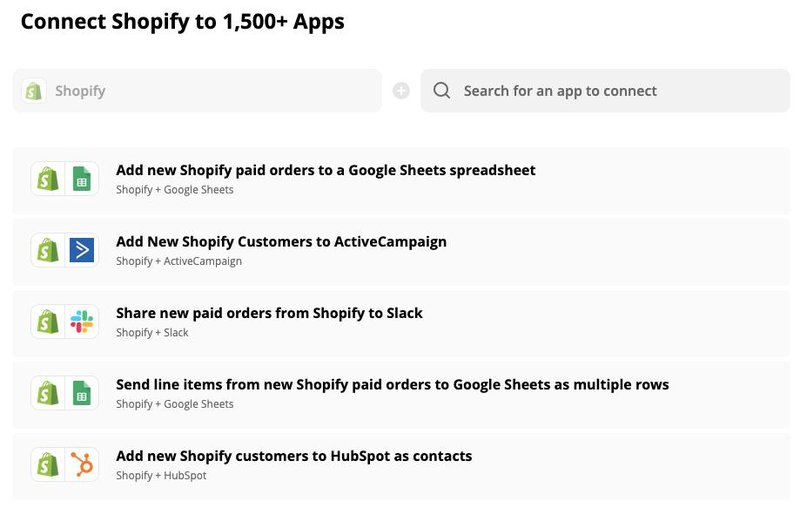 Shopify + Zapier integration