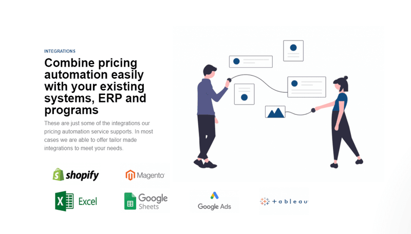 Sniffie pricing automation tool for ecommerce online marketplaces