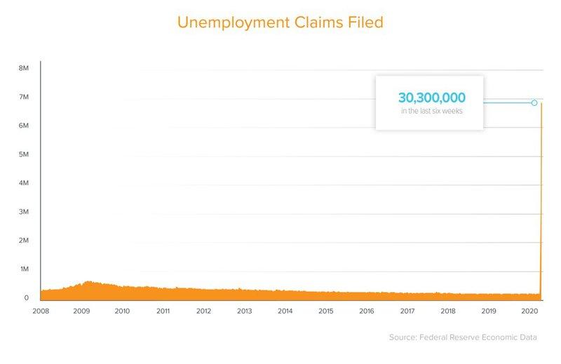 Unemployment-Claims-v6_Unemployment-Chart-1