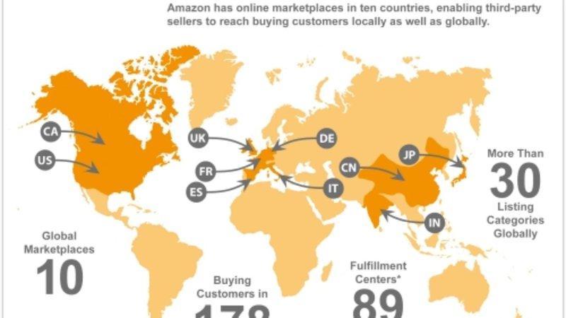 amazon global reach