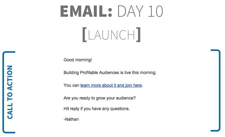 sales email in the product launch email sequence