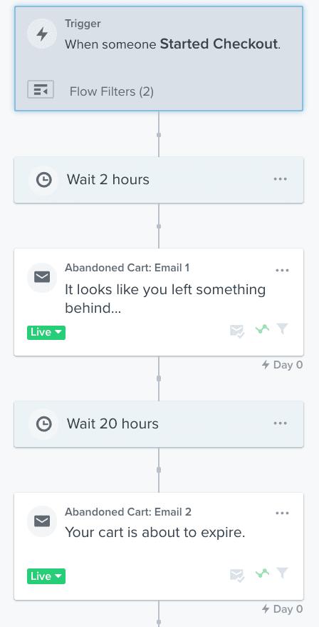 klaviyo email flow example omnichannel retargeting for ecommerce