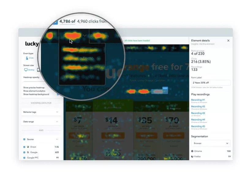 ecommerce heatmap tool example