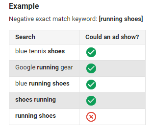 exact-match-negative-keyword-examples