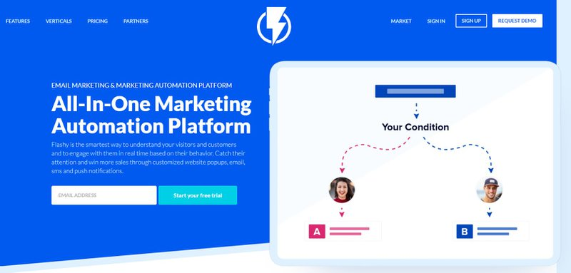 flashy all in one marketing automation platform