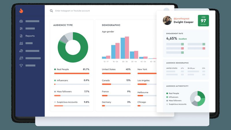 hypeauditor influencer marketing tool platform for fraud detection