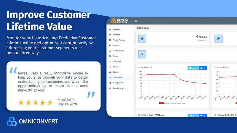 improve customer lifetime value omniconvert reveal