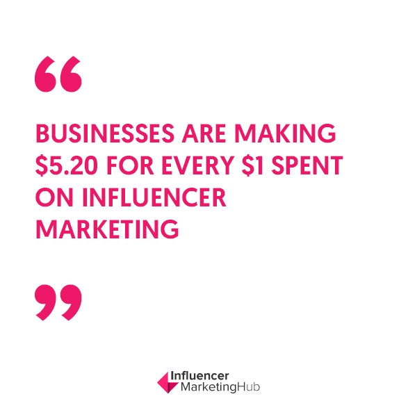influencer marketing statistic ROI