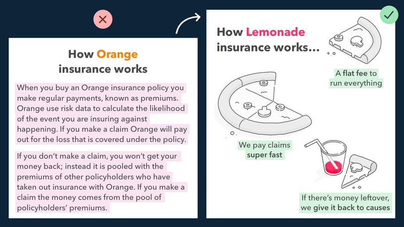 lemonde insurance display content visually