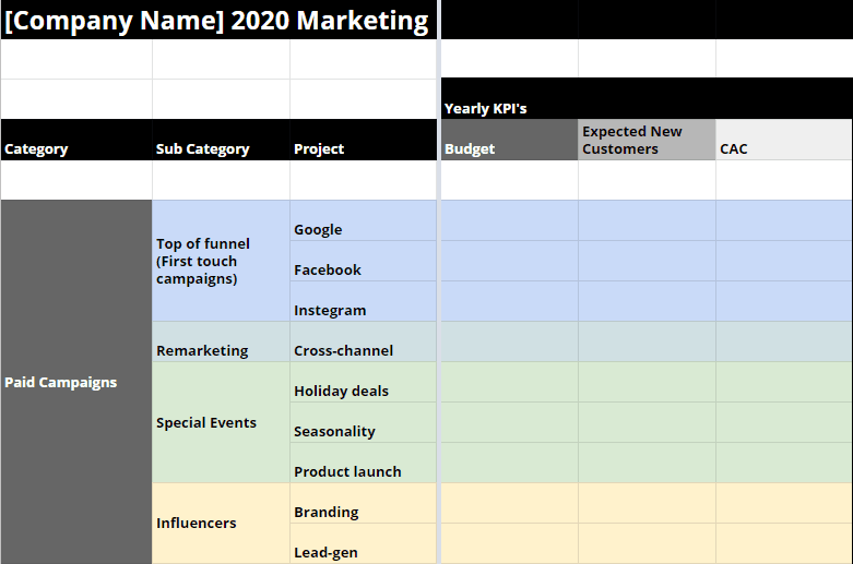 marketing plan template channels example
