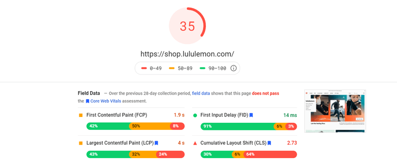 lululemon page speed insights optimize your site speed for the holidays