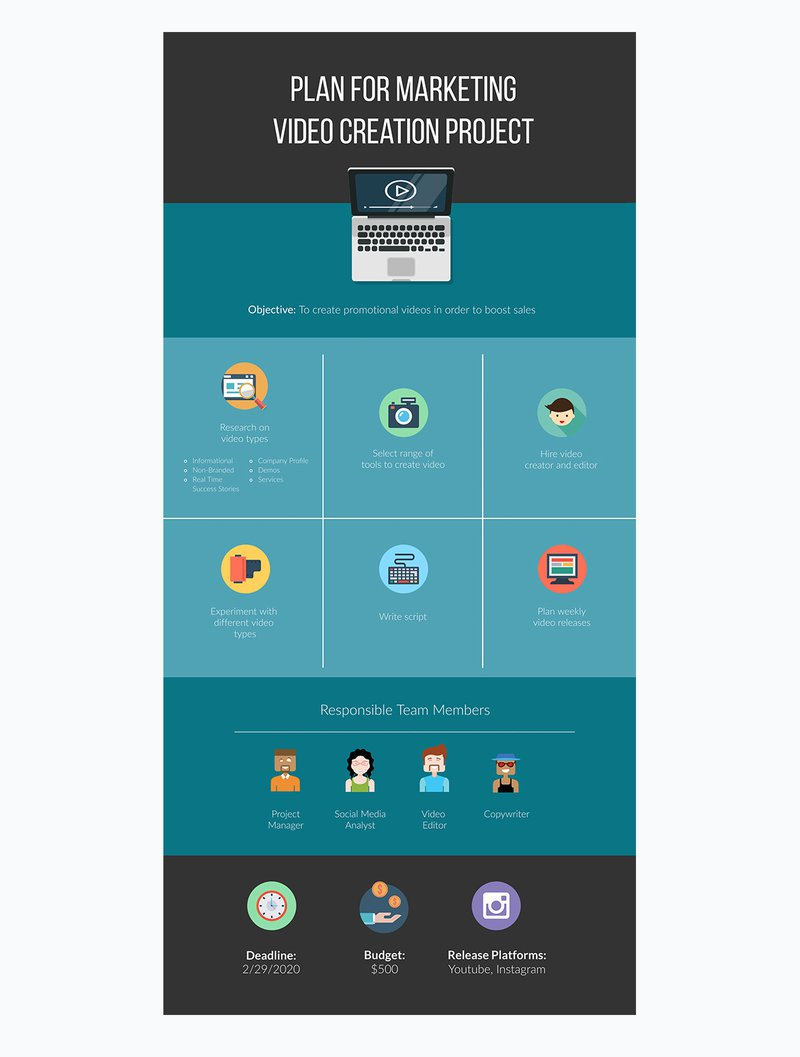 marketing plan example template infographic from visme