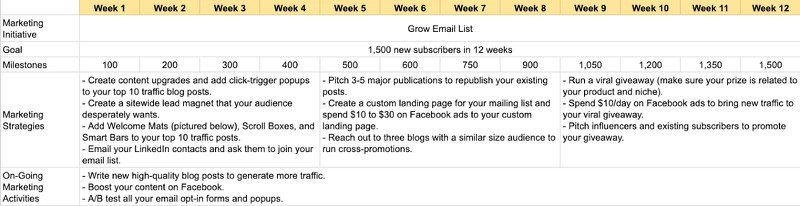 marketing plan example to grow your email list