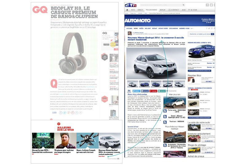 nissan native advertisement example from outbrain