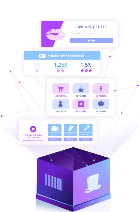swell rewards yotpo referral program cro tool