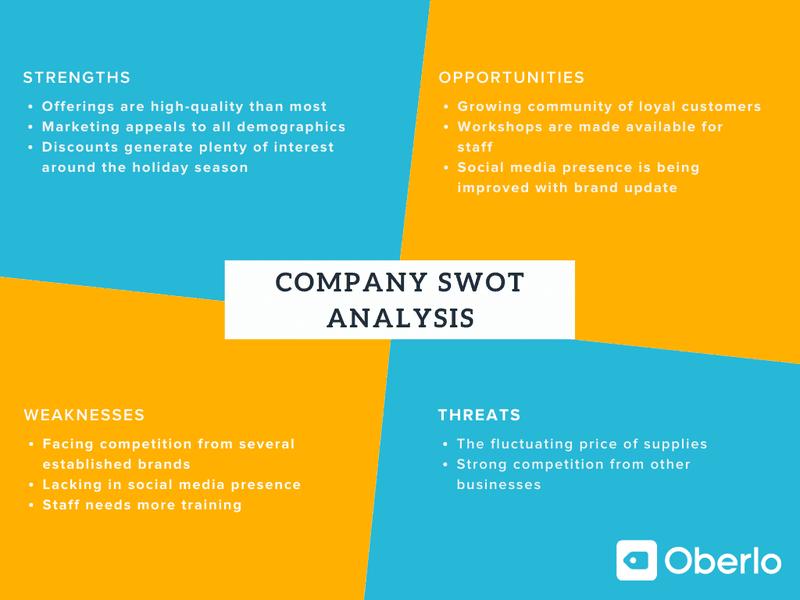 company SWOT analysis digital marketing