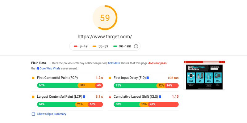target pagespeed insights cro audit