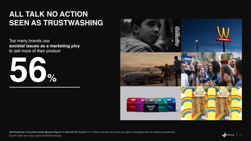trustwashing brand values and strategy report from edelman