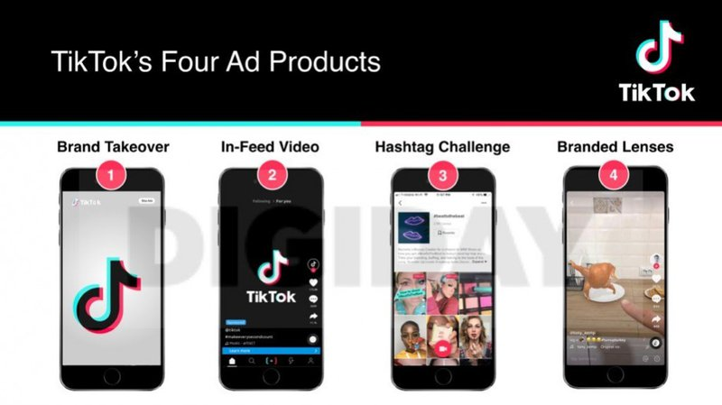type of tiktok ads