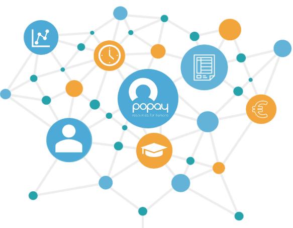 Popay koppelt HR software