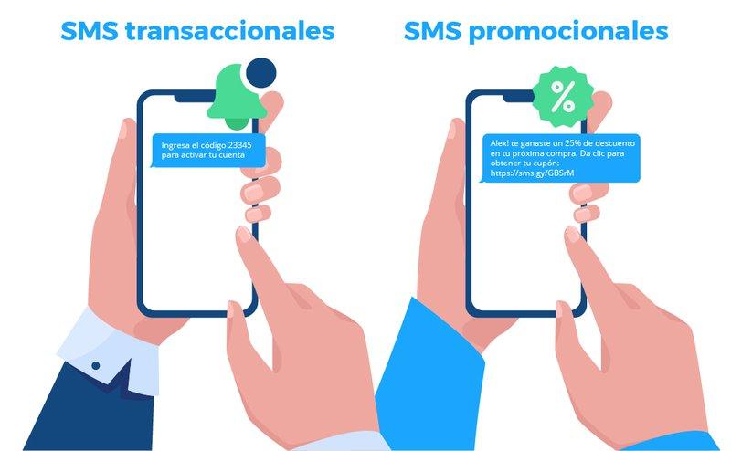 SMS transaccionales y promocionales