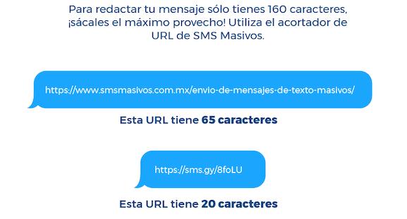 Acortador de links SMS Masivos