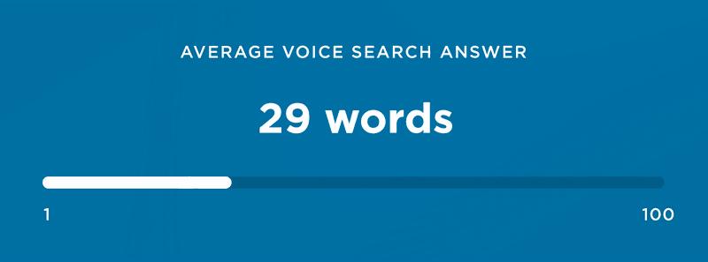 gemiddeld aantal woorden voice search