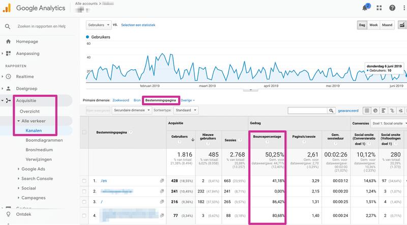 Google Analytics - Bounce rate KPI