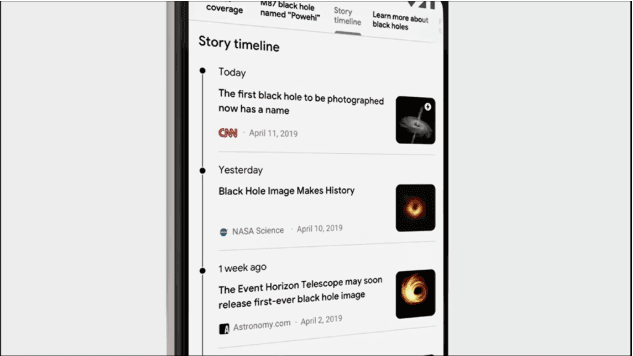 Demonstração da timeline do Full Coverage