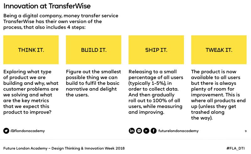 Modelo do processo de Design Thinking usado pela TransferWise.