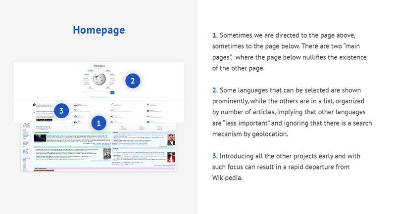 Análise UX Design Site da Wikipedia