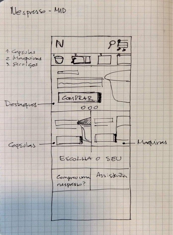 Wireframe UX Design