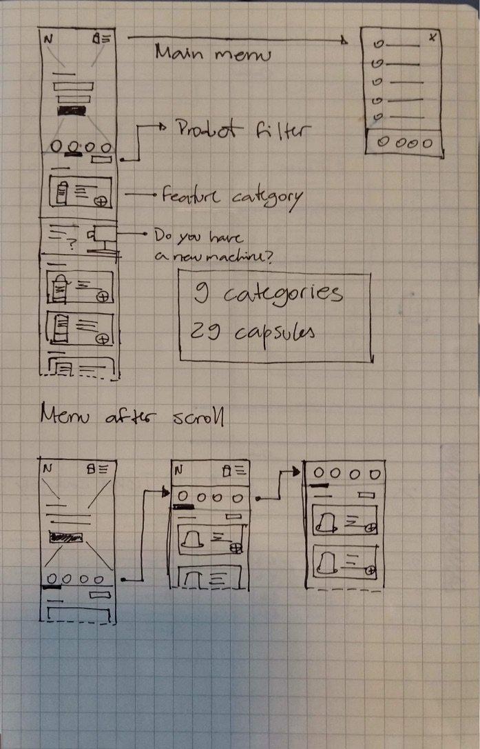 Projeto UX Design