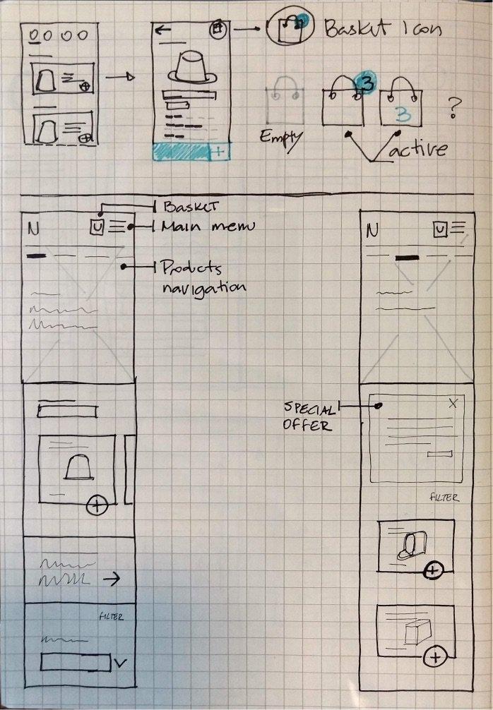 Product Designer Projeto