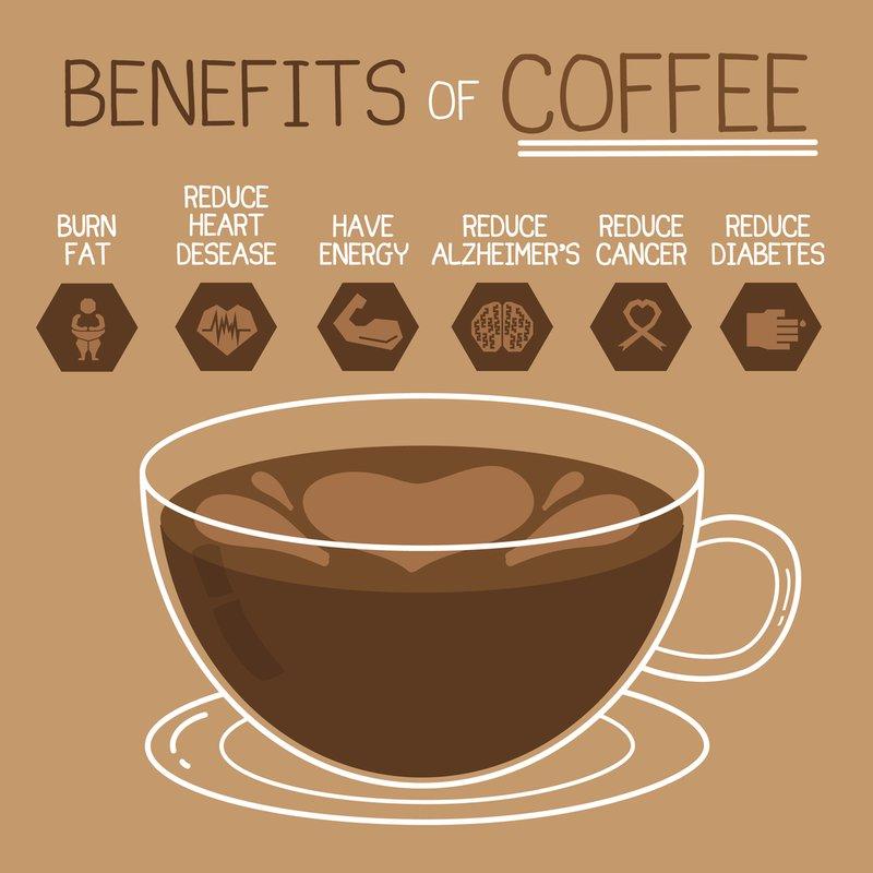 Benefit of coffee. Vector flat design