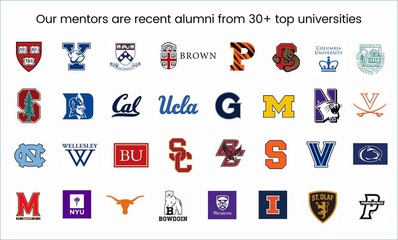 Logos from 30+ universities where Bullseye mentors attended
