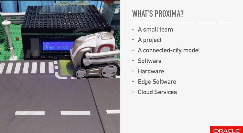 The PROXIMA smart city model
