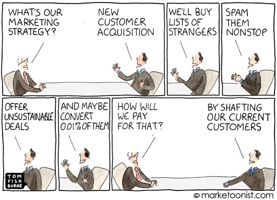 Customer retention or acquisition?